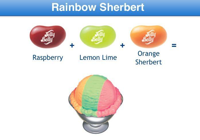 Rainbow sherbert jelly belly flavor recipe