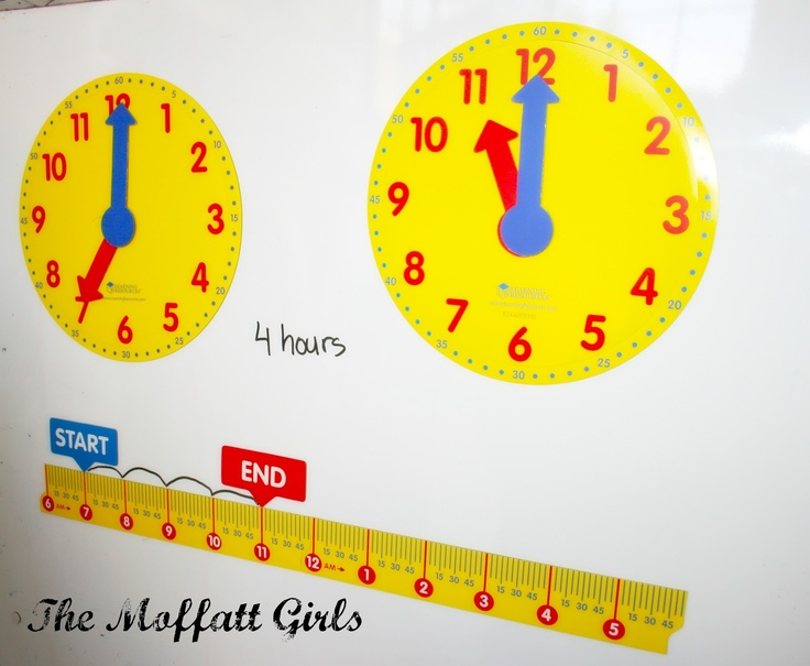 Great way to teach elapsed time teaching math pinterest