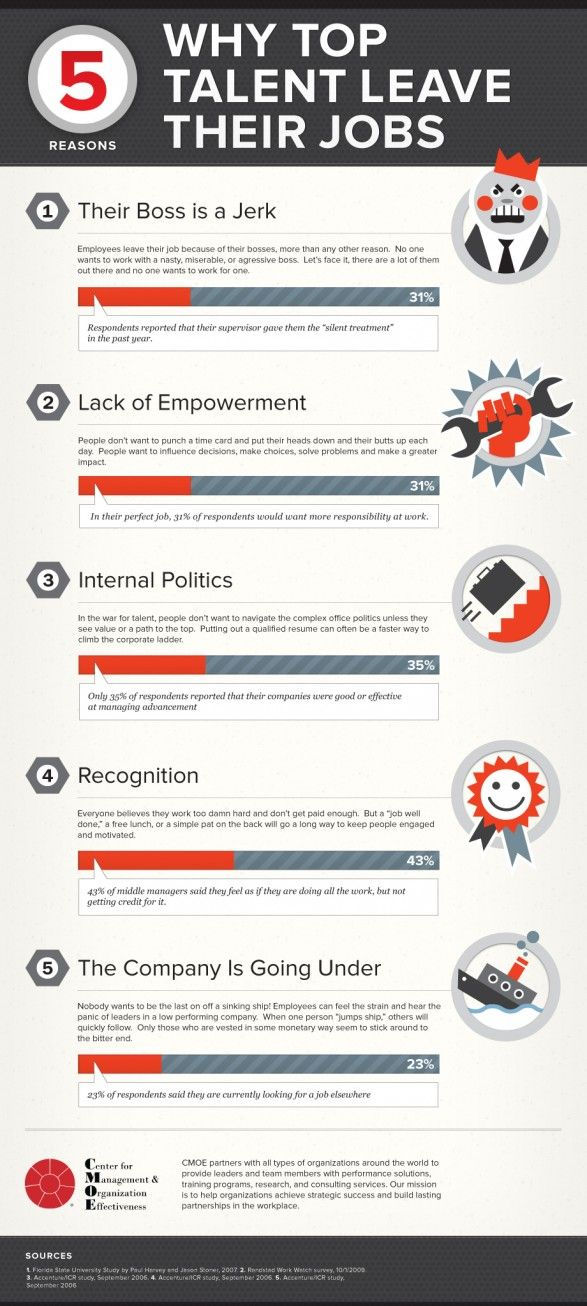 Why top talent leave their jobs
