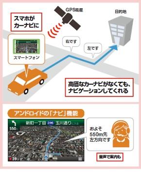 図1 最新の地図を備え、GPSで位置情報を取得できるスマホは、強力なカーナビになり得る。例えばアンドロイドスマホに標準のナビ機能は、カーナビに近い使い勝手を実現。音声案内までしてくれる
