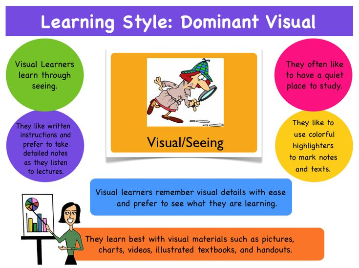 dominant learning styles