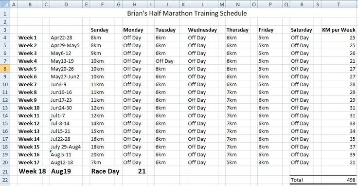 Half Marathon Training Schedule | Inspirational Running Images | Pint ...