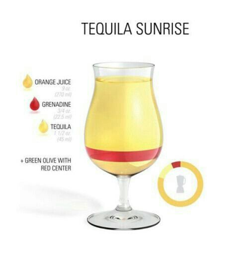 Tequila sunrise sips pinterest for Easy drinks with tequila