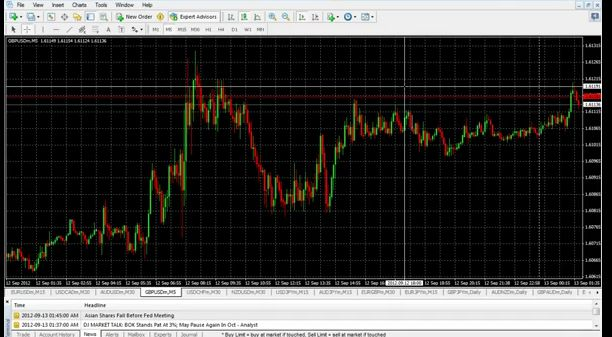 Forex tools for trading