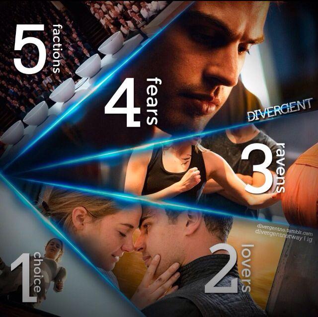 Divergent Book Free PDF Download Reviews - Best