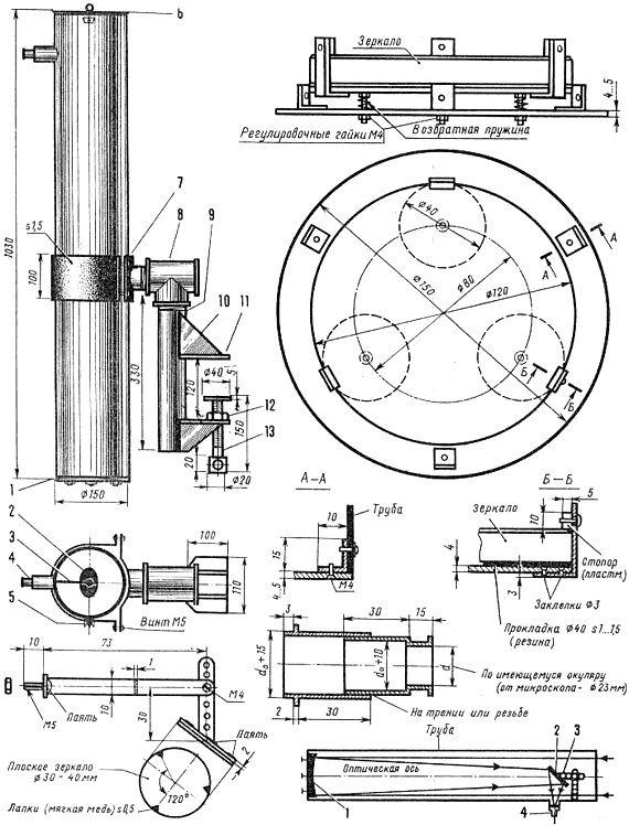 Рефрактор своими руками телескоп 79