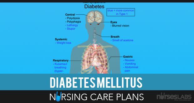 Image Result For Nursing Care Plans For Diabetes