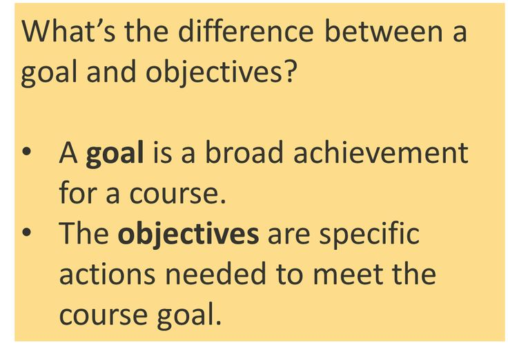 How To Write Learning Objectives For Online Courses Effectively