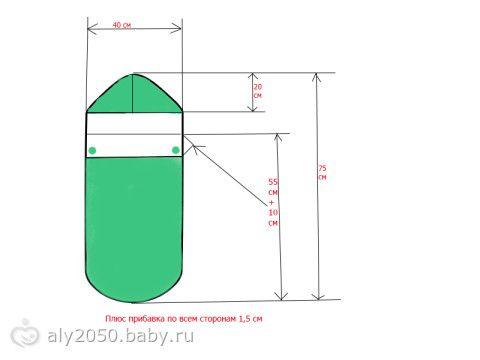 Размеры конверта для новорожденного на выписку выкройка 9