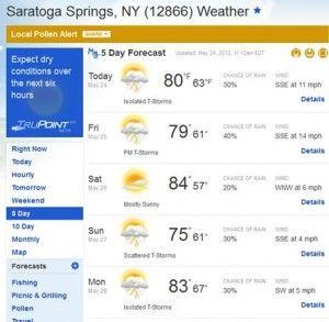 memorial weekend weather new york