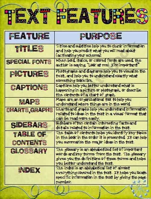 graphic organizer persuasive essay