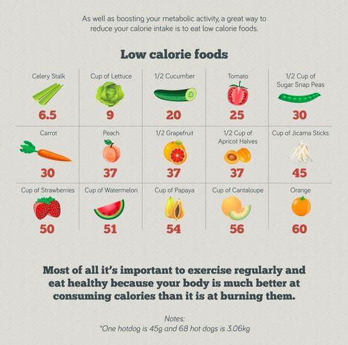 low calorie fruits healthy fruit list