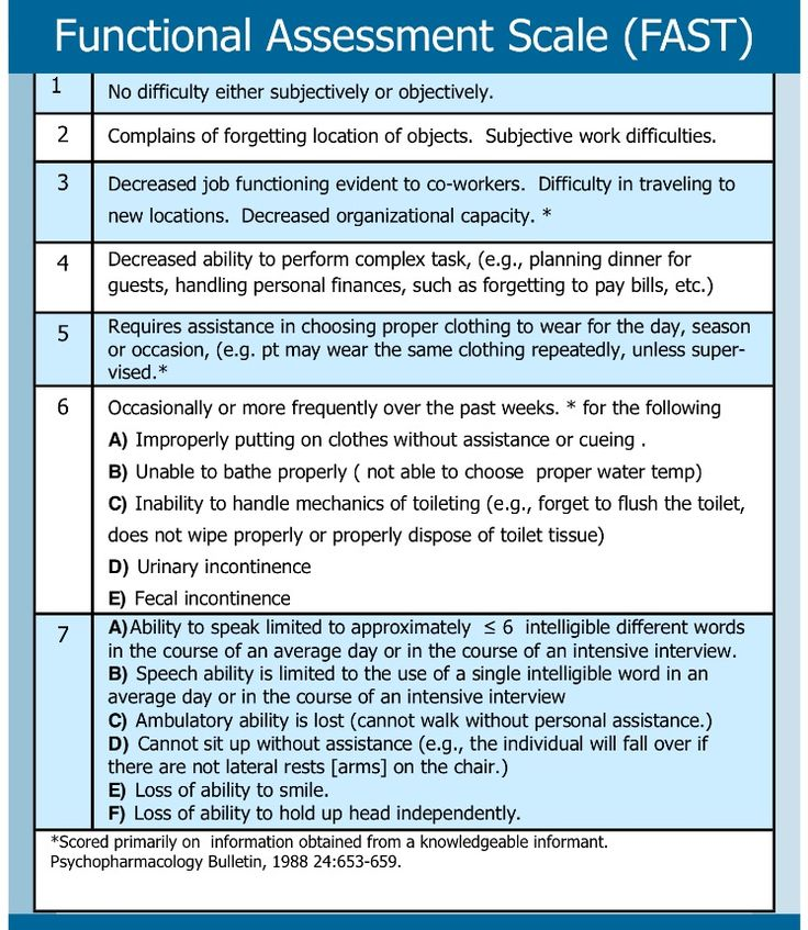 psychopharmacology worksheet