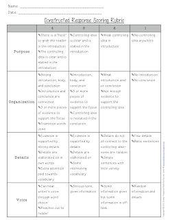 procedure essay rubric
