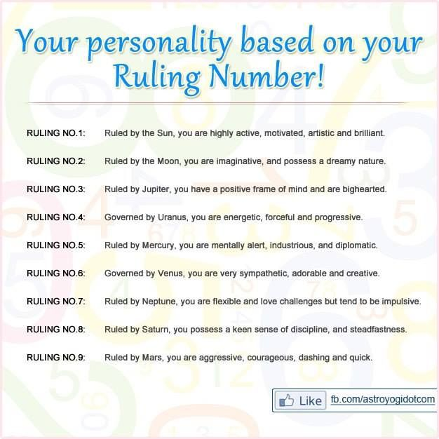 Indian numerology calculator for car number photo 2