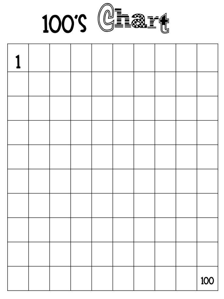 100s chart blank.pdf | School | Pinterest