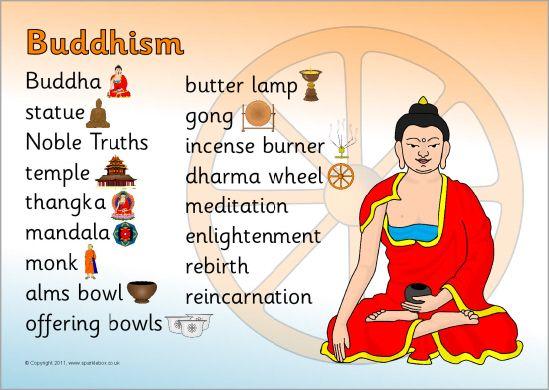 Buddhism word mat (SB6848) - SparkleBox : Home Schooling ...