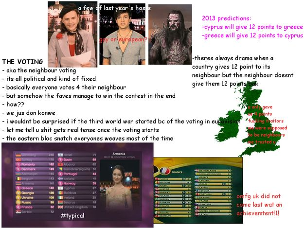 eurovision jury points 2014
