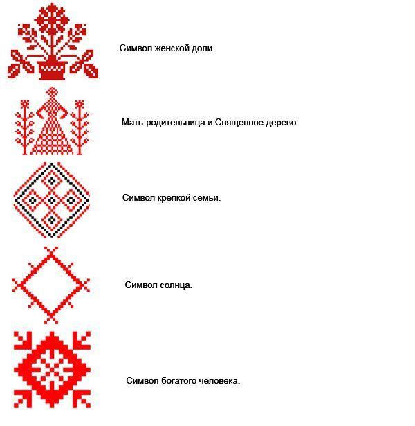 Славянская вышивка символ 61