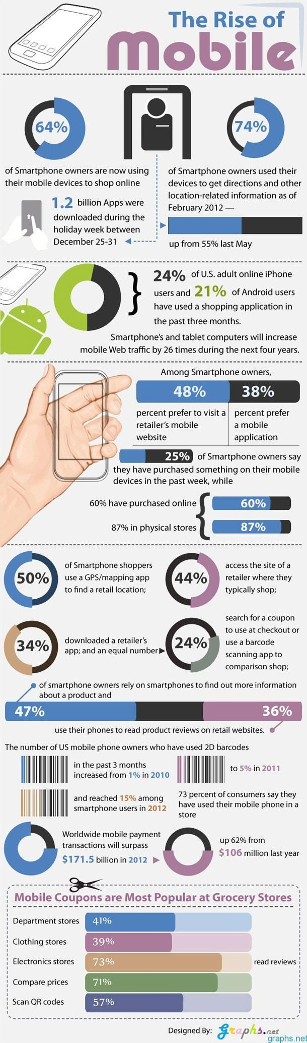Popularity of Mobile Infographic from Pinterest