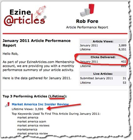 Killer Article Marketing Secrets Revealed #benefits_article_marketing