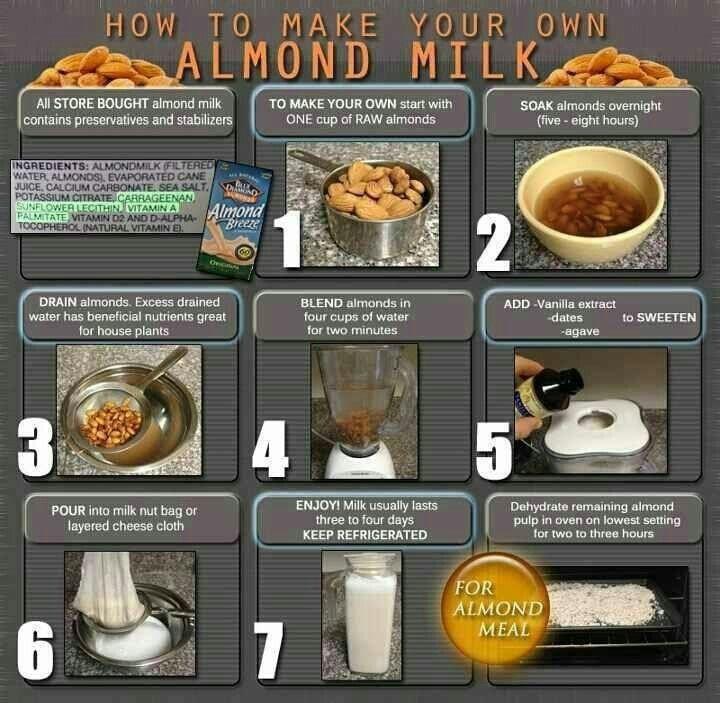 Homemade almond milk | Recipes to try | Pinterest