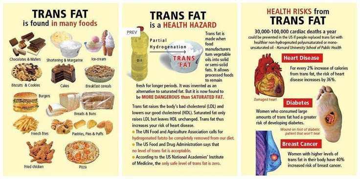 hospital food with trans fat essay But what if it wasn't really obese people's fault for being overweight, but instead the fault of food companies that provide cheaply priced and processed food that is full of perseverates, trans fats, and salt.