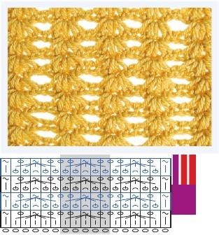 Crochet Stitches Visual Encyclopedia : Crochet Stitches VISUAL Encyclopedia Crochet/Knitting: Afghans/Blan ...