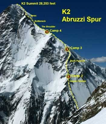 K2 Mountain Wallpaper Climbing K2 Mountain K2 mountain- what do i have to do to get invited ...