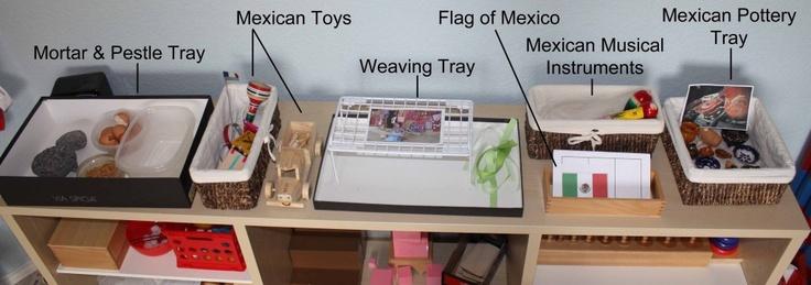 Mexico Inspired Montessori Unit