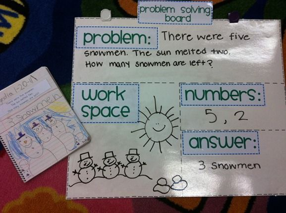 differentiated math. different board for different groups of kids.