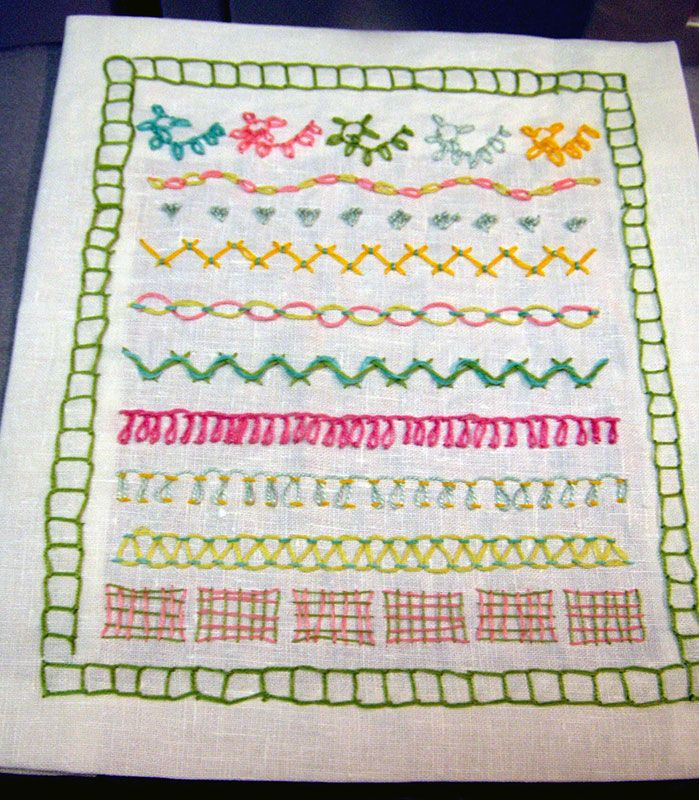 Crochet Stitches Name List : This site has all kinds of stitches in Reference Picture Di...