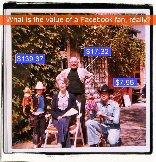 The value of a Facebook fan