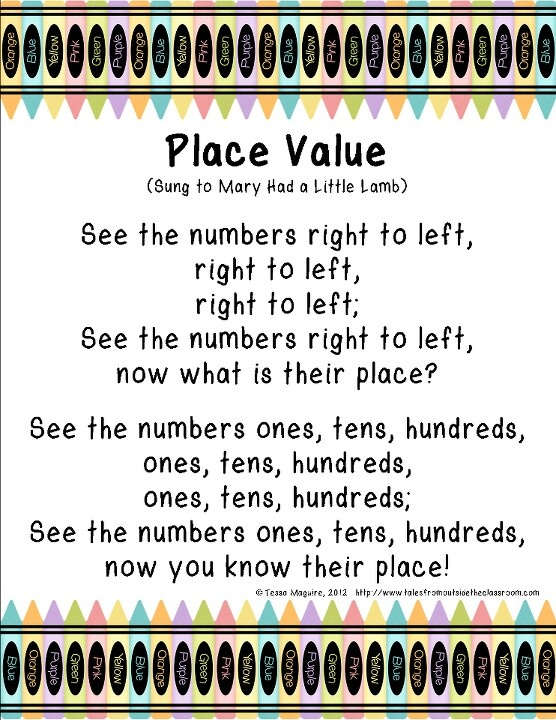 the concept and teaching of place value in math autos post