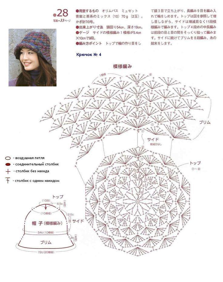 Вязание крючком шапок на зиму со схемами и описанием
