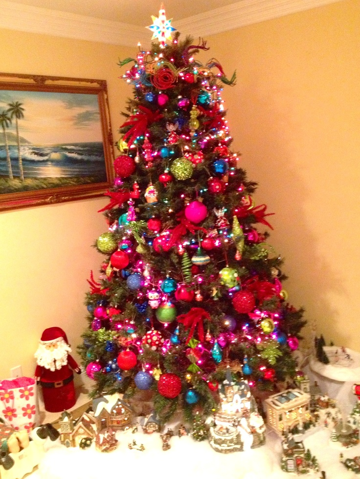 Ideas For Decorating Christmas Trees