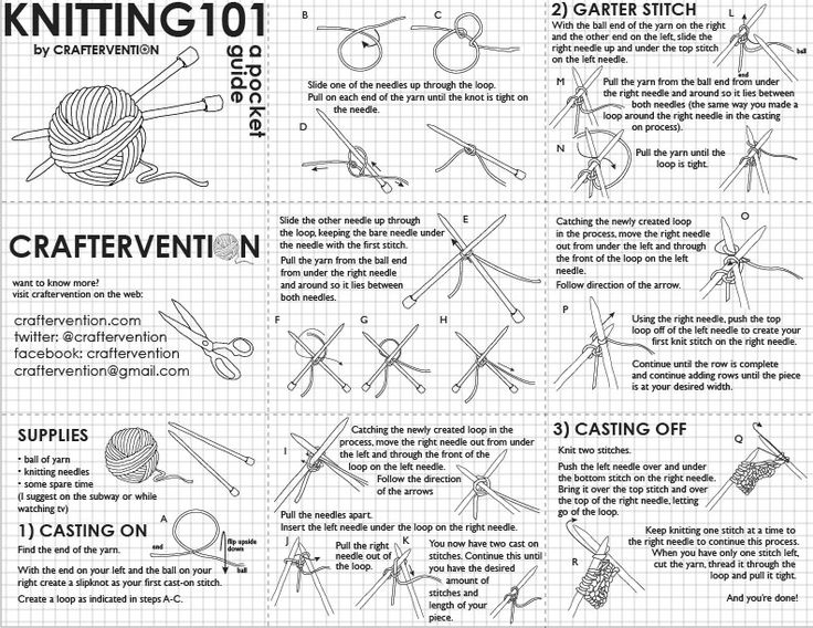 Knitting For Beginners Step By Step : Knitting step by my style pinterest