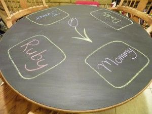 Chalkboard dining table
