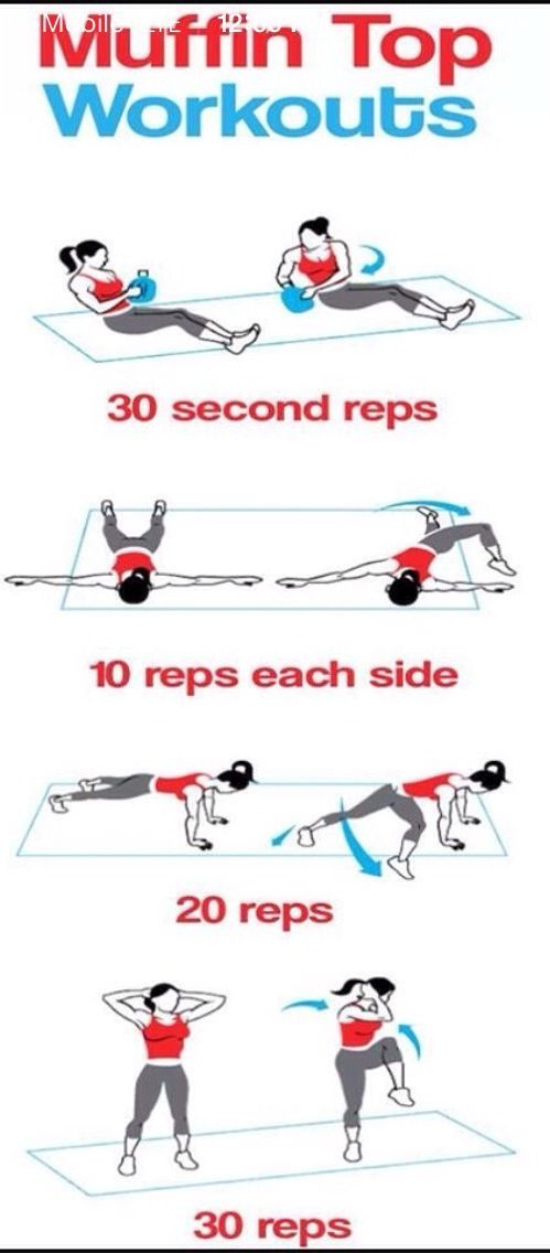 Muffin top exercises | Work It Out | Pinterest