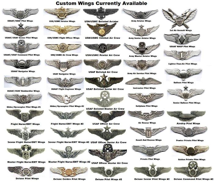drone aviation corp with Army Wings Tattoo on Ok So Its Hardly Local But besides Seaport E additionally Maritime Patrol likewise Intel Corp Gets Two Part 107 Waivers From Faa moreover Drone Aviation Awarded Department Defense Contract Integration Advanced  munications Solution Wasp Tactical Aerostat.