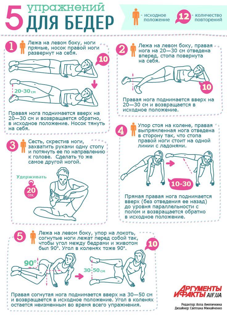 Упражнения чтобы убрать бедра в домашних условиях 16