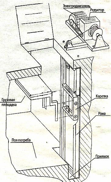 Лифт своими руками чертежи на второй этаж 68