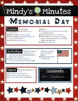 memorial day holiday may 2014