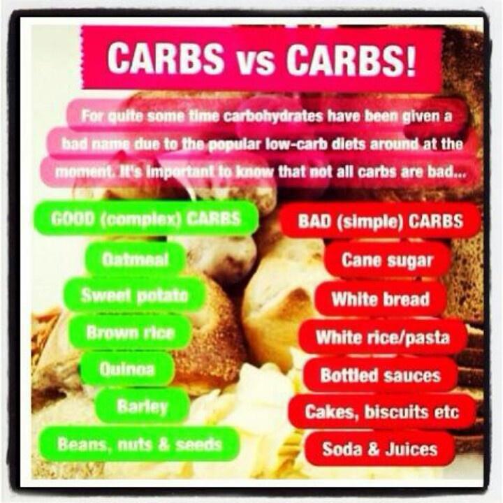 Good carbs vs bad carbsGood Carbs Bad Carbs