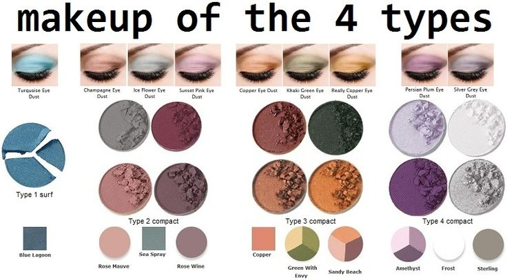 Type 4 Dressing Your Truth Color Chart