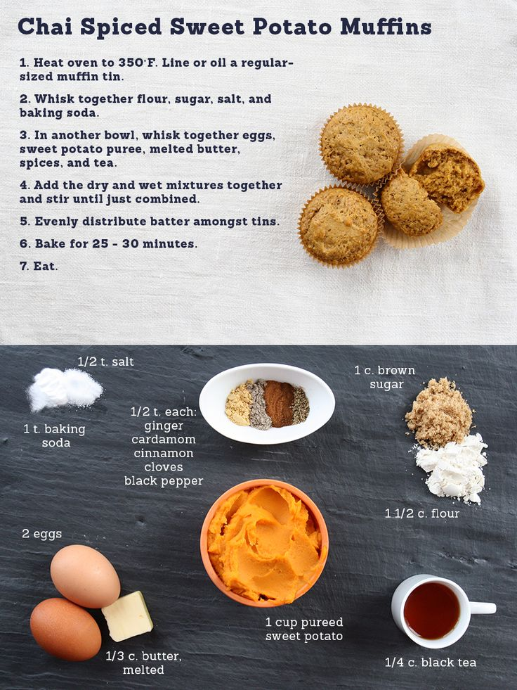 Chai Spice Sweet Potato Muffins - Can also sub in pureed pumpkin. The ...