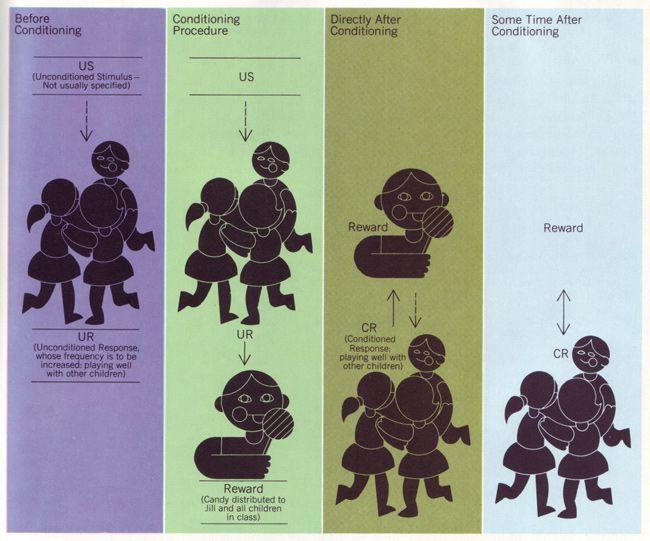 Developmental And Child Psychology music taylors