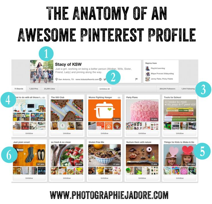 The Anatomy of an Awesome Pinterest Profile #pinterest #infographic