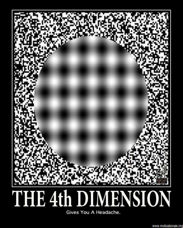 the 4th dimension A four-dimensional space or 4d space is a mathematical extension of the concept of three-dimensional or 3d space three-dimensional space is the simplest possible generalization of the observation that one only needs three numbers, called dimensions, to describe the sizes or locations of objects in the everyday world.