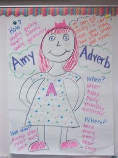 cute idea for introducing adverbs